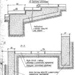 Sposoby wykonywania schodów w ogrodzie cz.3