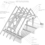 Lukarna o konstrukcji drewnianej z dachem jednospadowym