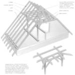 Dachy naczółkowy o konstrukcji jętkowej