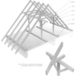 Dachy o konstrukcji jętkowej