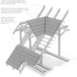 Pokrycia dachów skośnych