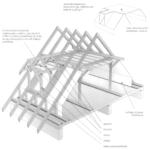 Lukarna o konstrukcji drewnianej z dachem dwuspadowym
