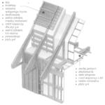 Poddasze użytkowe w budynku szkieletowo-ryglowym z wewnętrzną ścianką kolankową