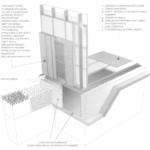 Drewniana konstrukcja szkieletowa z płytkim fundamentem płytowym