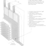 Ściana szkieletowa z cienkoprzekrojowych elementów konstrukcyjnych z murowaną ścianką osłonową