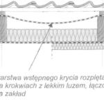 Projektowanie szczeliny wentylacyjnej połaci dachowych
