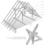 Dachy o konstrukcji kleszczowo-płatwiowej