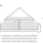Podział dachów skośnych ze względu na funkcje