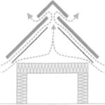 Wentylacja połaci dachowych