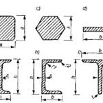 Wyroby ze stali