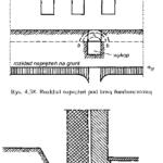 Podbudowa i wzmocnienie istniejących fundamentów cz.2