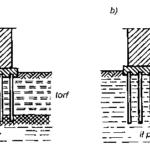 Fundamenty na palach