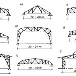 Dźwigary dachowe kratowe