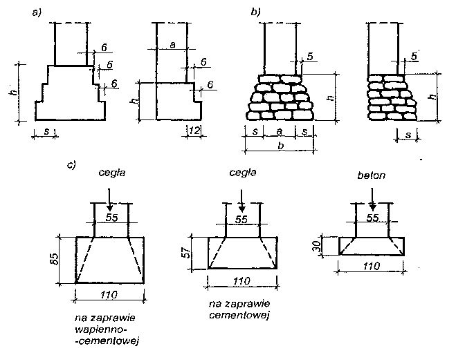 tmpf5b1-2