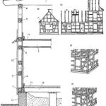 Ściany słupowo-ryglowe cz.1